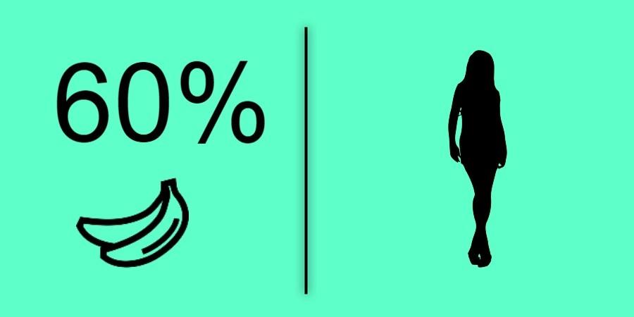 Naše DNA je z 60% procent shodná s banánem. Kdo další nám je podobný?