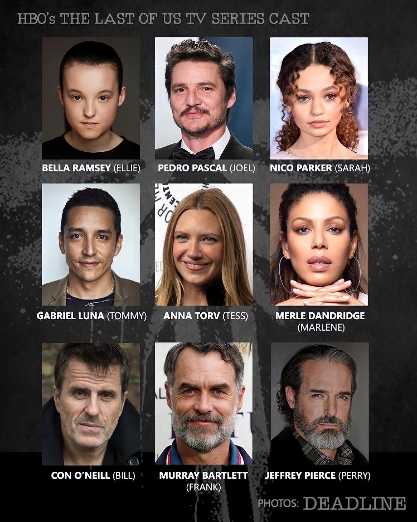 Last of us 2021 cast